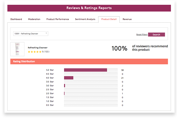 Ratings and Reviews - Improve Customer Service