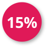 15% Conversion Rate Than Other Shoppers